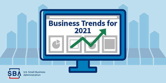 Top Business Trends for 2021