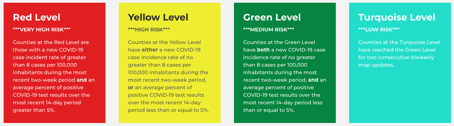 "Update to ""Red to Green"" Framework: Otero County is now YELLOW"